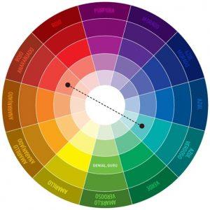 arte.plus combinación complementaria 300x300 - Aprende todo sobre la armonía del color